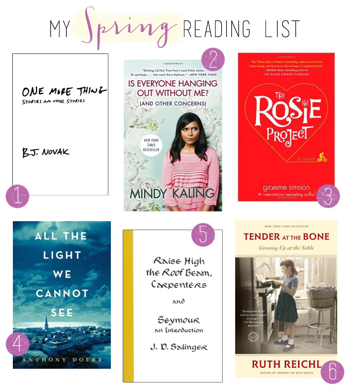 Best book lists Spring 2015